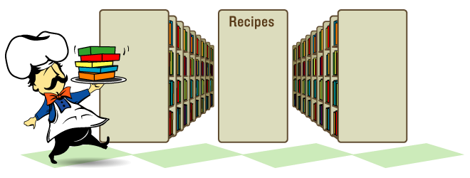 Recipes4Success-Tutorials